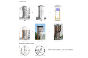 Transformatie watertoren Zwolle tekening