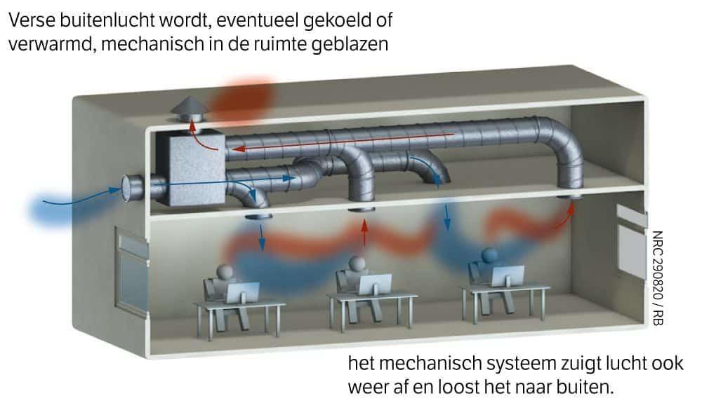 Bron NRC illustratie Roland Blokhuizen